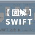 【図解】SWIFTとは?国際送金を一手に担うシステムの解説
